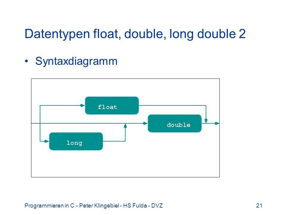 Programmieren in C - Peter Klingebiel - HS Fulda - DVZ21 Datentypen float, double, long double 2 Syntaxdiagramm