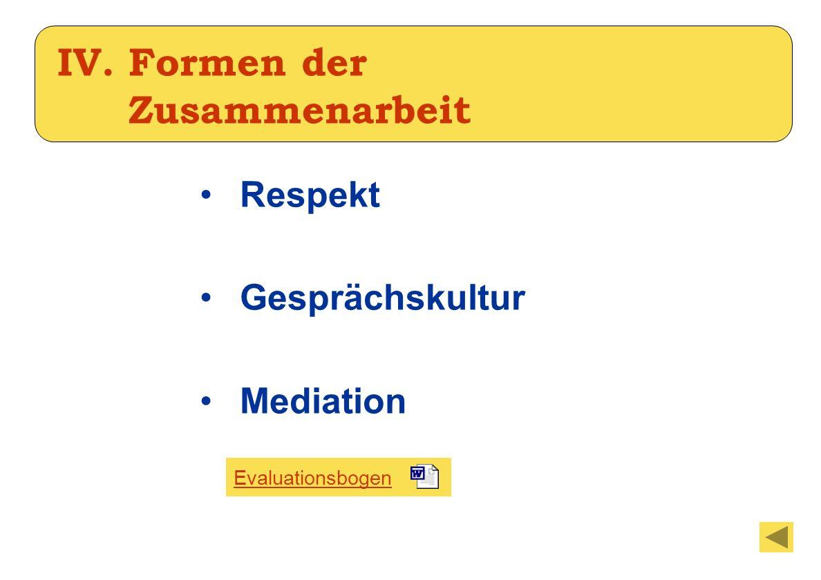 IV. Formen der Zusammenarbeit Respekt Gesprächskultur Mediation IV.