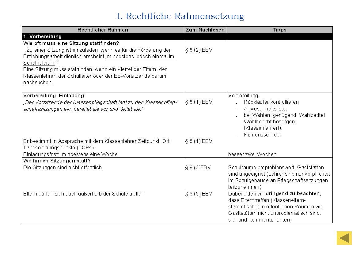 I.1 I. Rechtliche Rahmensetzung