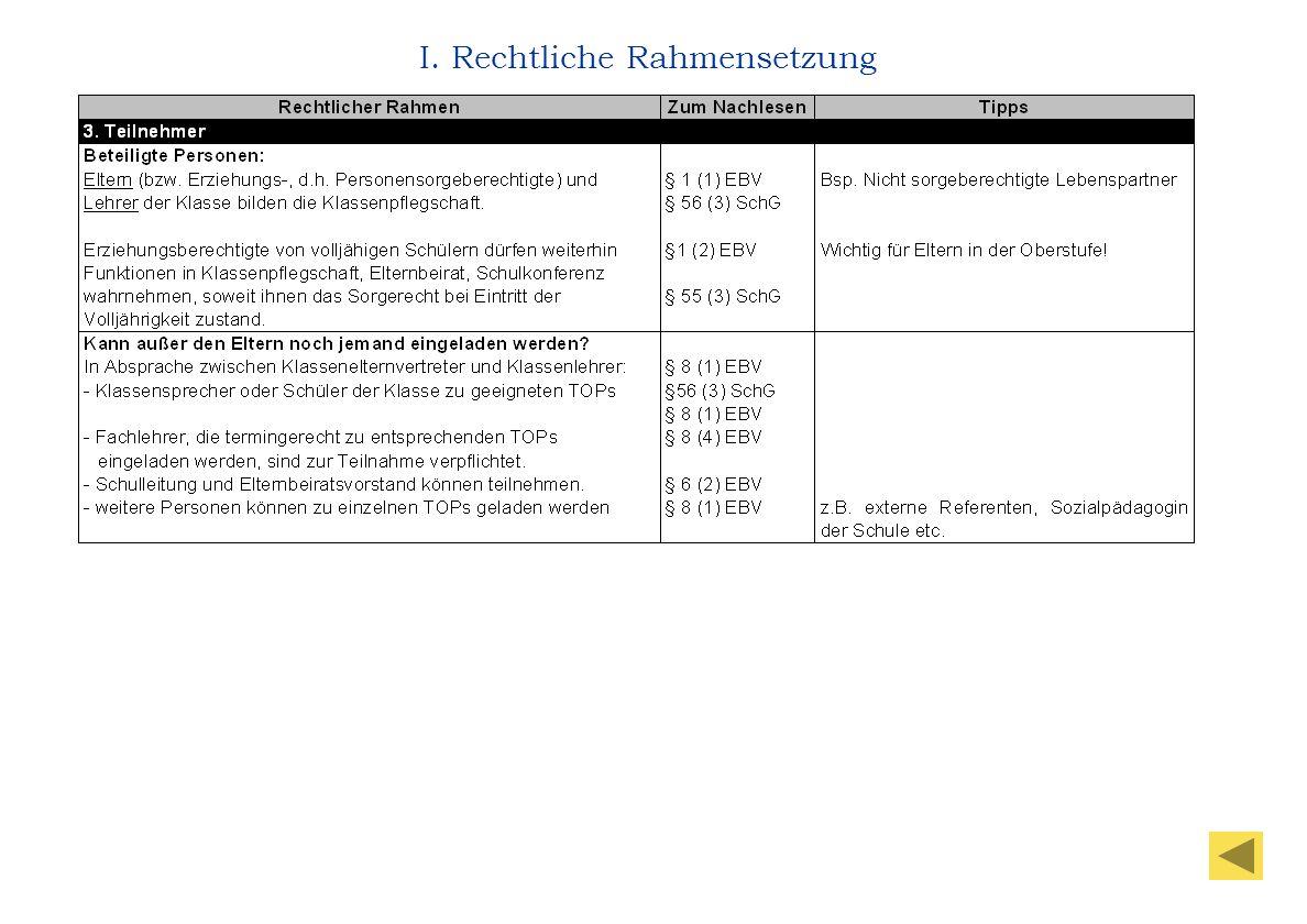 I.3 I. Rechtliche Rahmensetzung