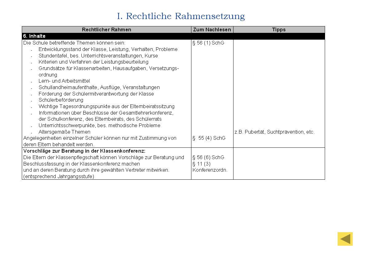 I.6 I. Rechtliche Rahmensetzung