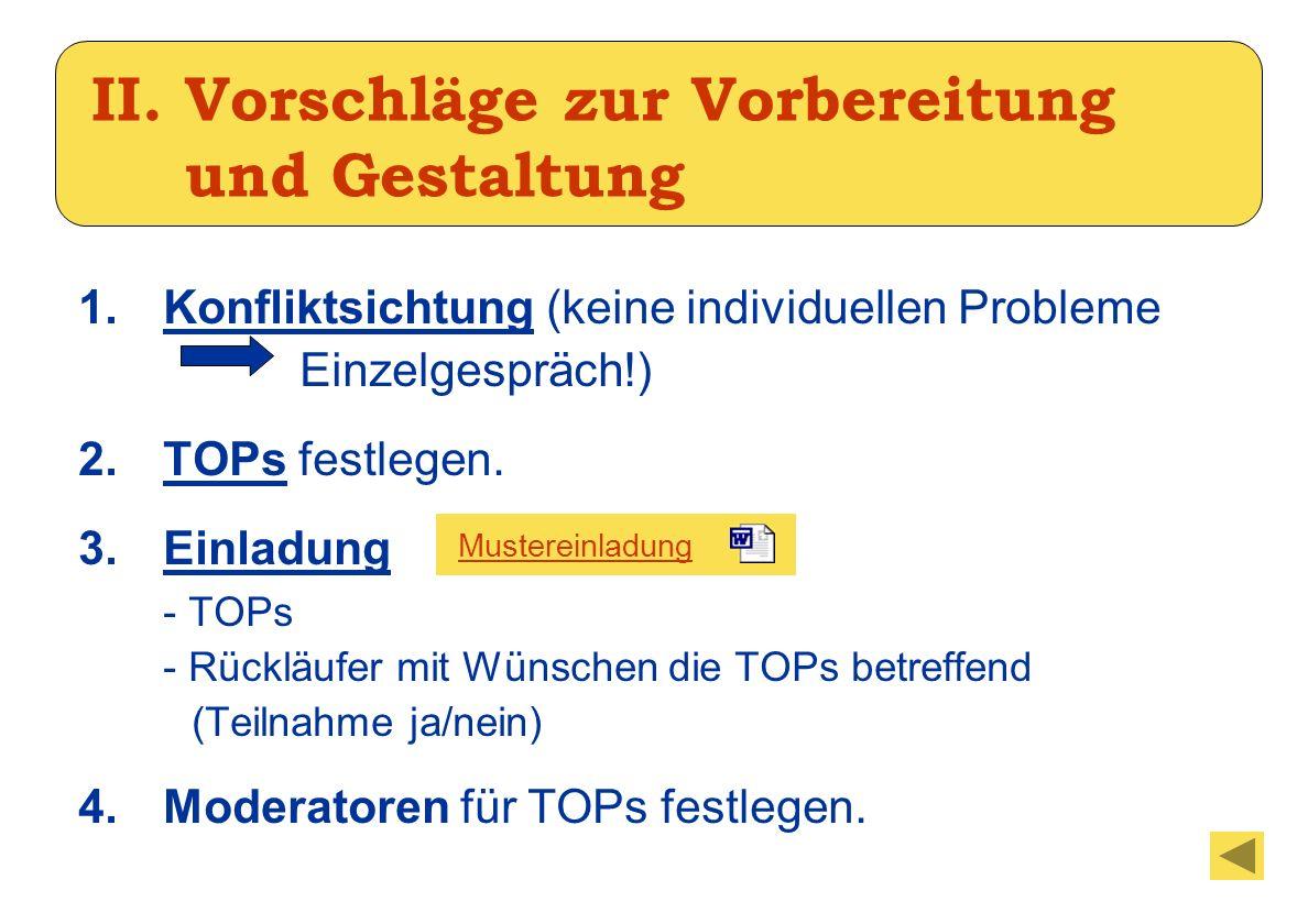 1.Konfliktsichtung (keine individuellen Probleme Einzelgespräch!) 2.TOPs festlegen.