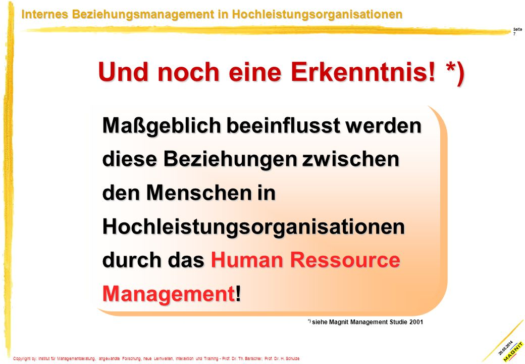 Internes Beziehungsmanagement in Hochleistungsorganisationen Copyright by: Institut für Managementberatung, angewandte Forschung, neue Lernwelten, Interaktion und Training - Prof.