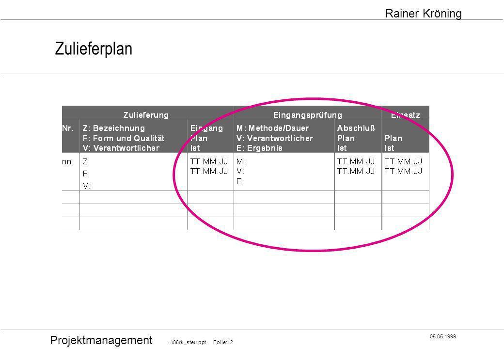 Projektmanagement …\08rk_steu.ppt Folie:12 05.05.1999 Rainer Kröning Zulieferplan