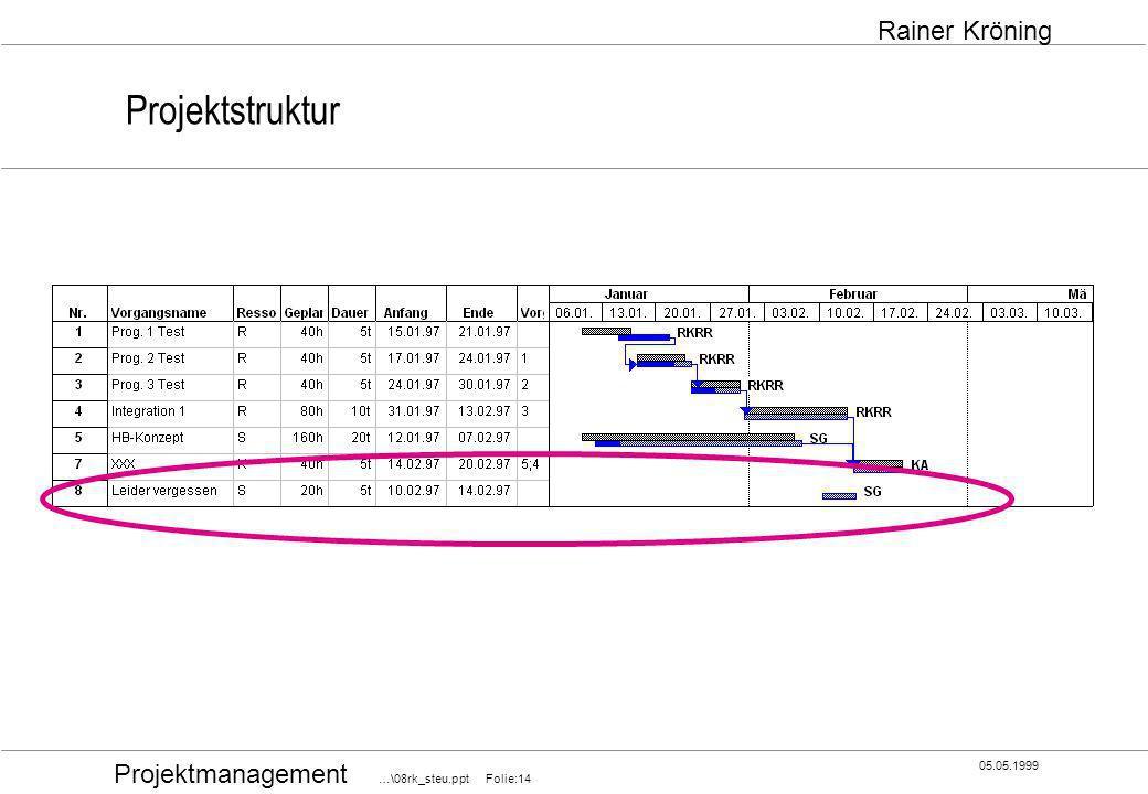 Projektmanagement …\08rk_steu.ppt Folie:14 05.05.1999 Rainer Kröning Projektstruktur