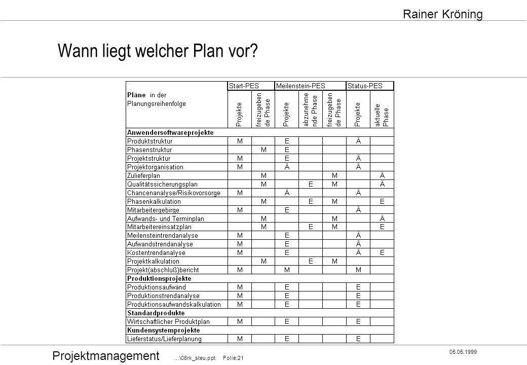 Projektmanagement …\08rk_steu.ppt Folie:21 05.05.1999 Rainer Kröning Wann liegt welcher Plan vor?