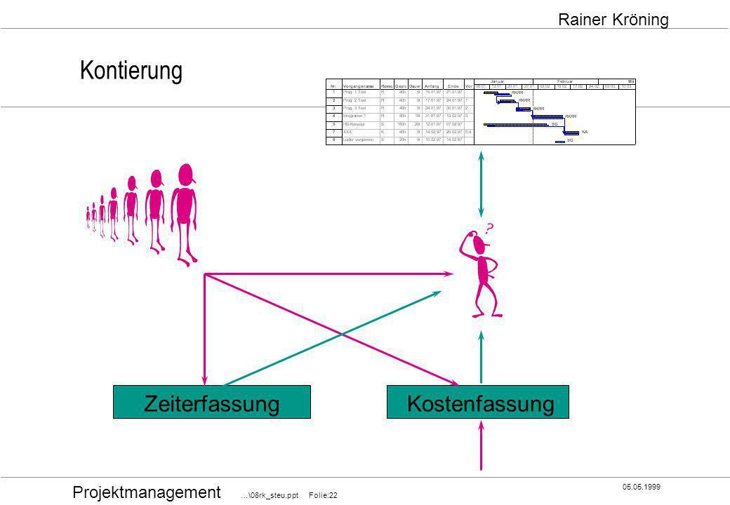 Projektmanagement …\08rk_steu.ppt Folie:22 05.05.1999 Rainer Kröning Kontierung ZeiterfassungKostenfassung