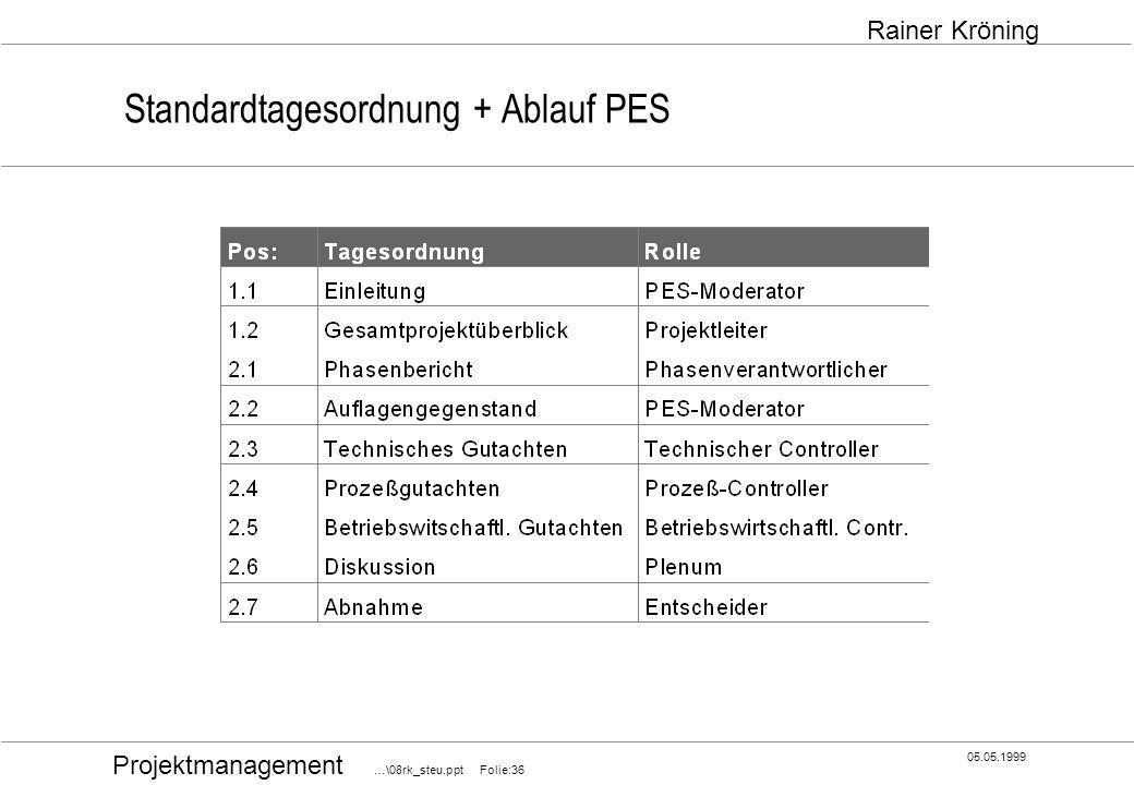 Projektmanagement …\08rk_steu.ppt Folie:36 05.05.1999 Rainer Kröning Standardtagesordnung + Ablauf PES
