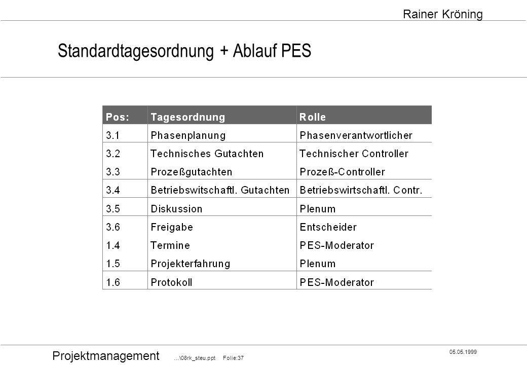 Projektmanagement …\08rk_steu.ppt Folie:37 05.05.1999 Rainer Kröning Standardtagesordnung + Ablauf PES