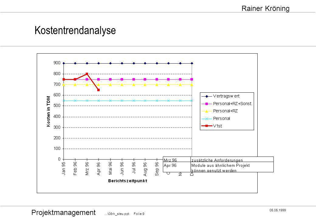Projektmanagement …\08rk_steu.ppt Folie:30 05.05.1999 Rainer Kröning Controlling (1) Für alle Controller gelten die Grundsätze Das Controlling muß unbeeinflußt vom Projekt-geschehen und von vertrieblichen Aspekten sein.