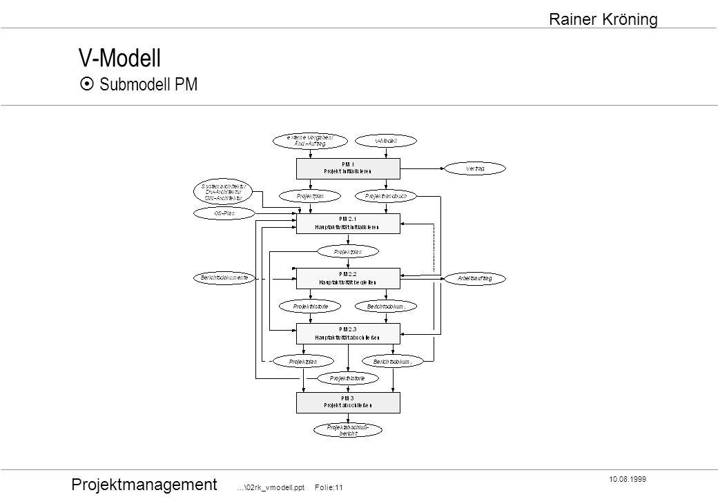 Projektmanagement …\02rk_vmodell.ppt Folie:11 10.08.1999 Rainer Kröning V-Modell Submodell PM