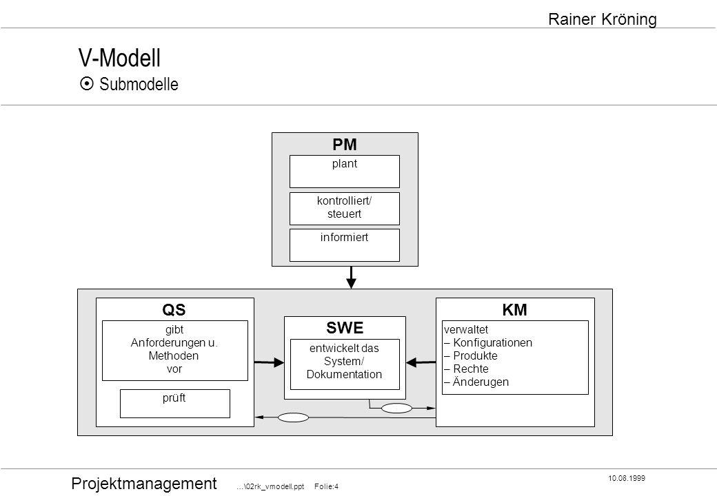 Projektmanagement …\02rk_vmodell.ppt Folie:5 10.08.1999 Rainer Kröning V-Modell Submodelle Softwareerstellung P2 Projekt- management Qualitätssicherung Konfigurations- management A2 A3 P1 A1 P5 P4 P6 P3 A4 A7 A6 A5