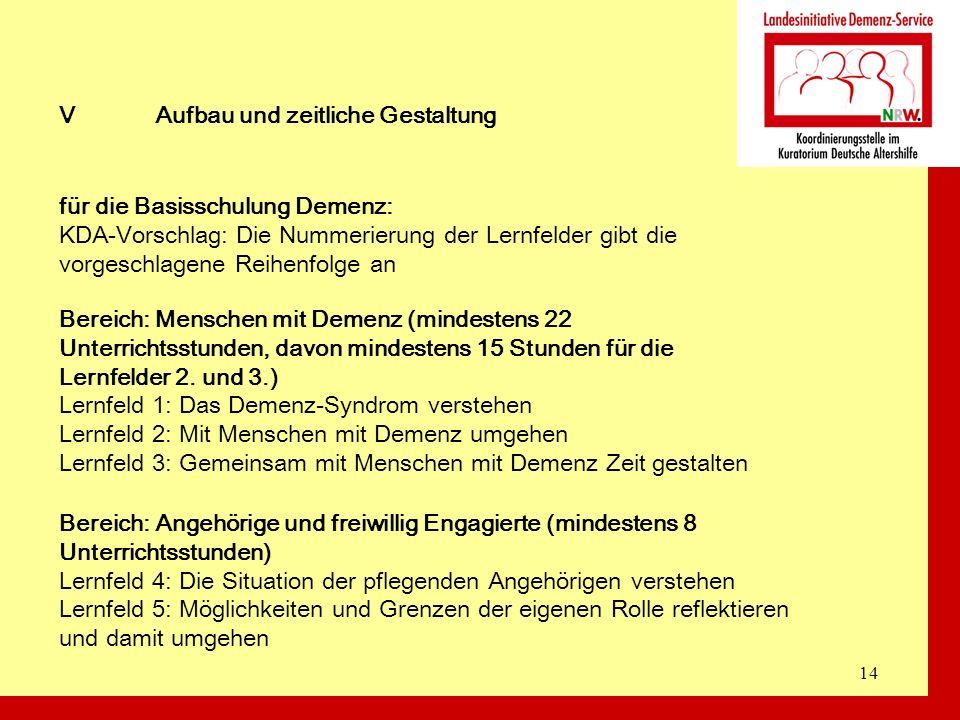 14 VAufbau und zeitliche Gestaltung für die Basisschulung Demenz: KDA-Vorschlag: Die Nummerierung der Lernfelder gibt die vorgeschlagene Reihenfolge a