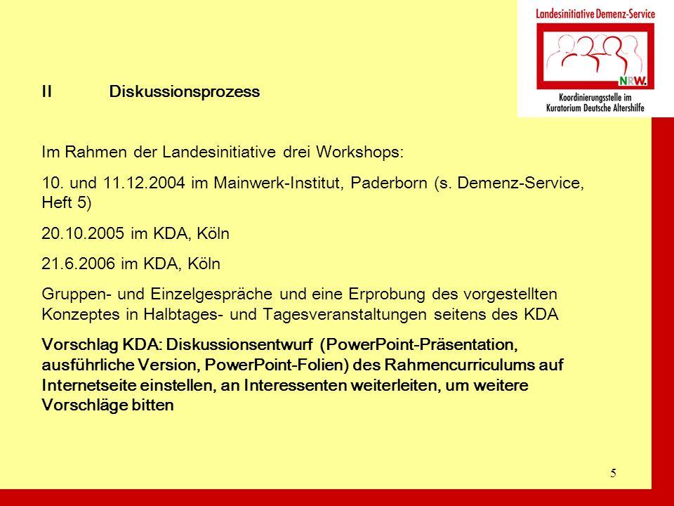 5 IIDiskussionsprozess Im Rahmen der Landesinitiative drei Workshops: 10. und 11.12.2004 im Mainwerk-Institut, Paderborn (s. Demenz-Service, Heft 5) 2