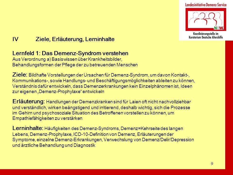 9 IVZiele, Erläuterung, Lerninhalte Lernfeld 1: Das Demenz-Syndrom verstehen Aus Verordnung a) Basiswissen über Krankheitsbilder, Behandlungsformen de