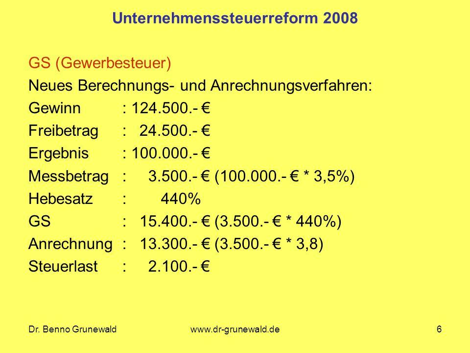 Dr. Benno Grunewaldwww.dr-grunewald.de6 Unternehmenssteuerreform 2008 GS (Gewerbesteuer) Neues Berechnungs- und Anrechnungsverfahren: Gewinn: 124.500.
