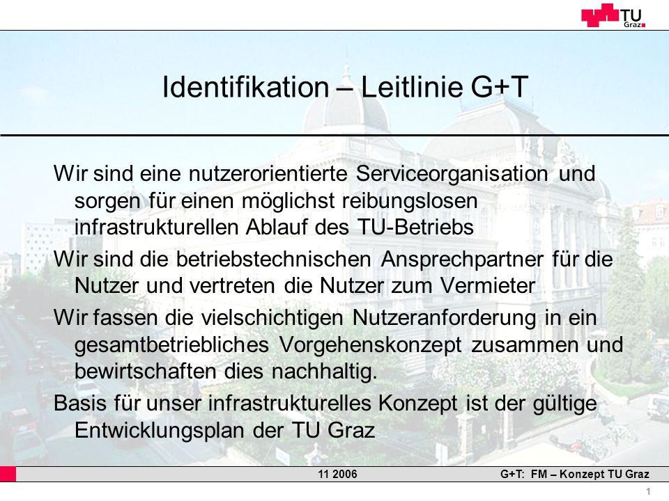 Professor Horst Cerjak, 19.12.2005 1 11 2006G+T: FM – Konzept TU Graz Identifikation – Leitlinie G+T Wir sind eine nutzerorientierte Serviceorganisati