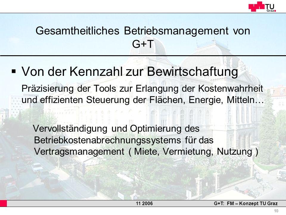 Professor Horst Cerjak, 19.12.2005 10 11 2006G+T: FM – Konzept TU Graz Gesamtheitliches Betriebsmanagement von G+T Von der Kennzahl zur Bewirtschaftun