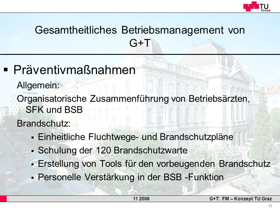 Professor Horst Cerjak, 19.12.2005 11 11 2006G+T: FM – Konzept TU Graz Gesamtheitliches Betriebsmanagement von G+T Präventivmaßnahmen Allgemein: Organ