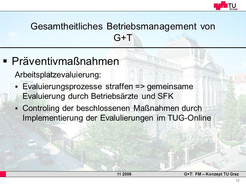 Professor Horst Cerjak, 19.12.2005 12 11 2006G+T: FM – Konzept TU Graz Gesamtheitliches Betriebsmanagement von G+T Präventivmaßnahmen Arbeitsplatzeval