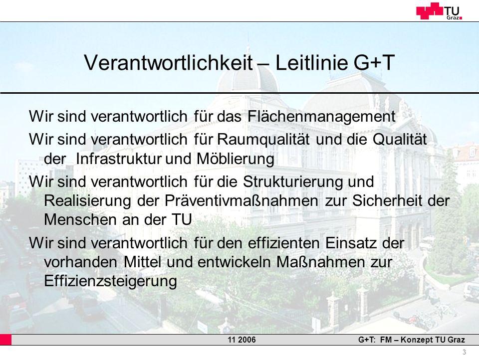 Professor Horst Cerjak, 19.12.2005 3 11 2006G+T: FM – Konzept TU Graz Verantwortlichkeit – Leitlinie G+T Wir sind verantwortlich für das Flächenmanage