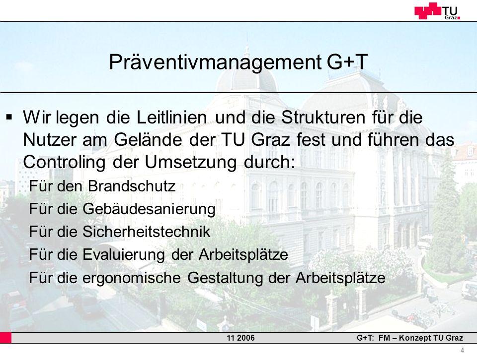 Professor Horst Cerjak, 19.12.2005 4 11 2006G+T: FM – Konzept TU Graz Präventivmanagement G+T Wir legen die Leitlinien und die Strukturen für die Nutz