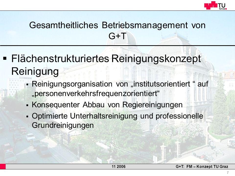 Professor Horst Cerjak, 19.12.2005 7 11 2006G+T: FM – Konzept TU Graz Gesamtheitliches Betriebsmanagement von G+T Flächenstrukturiertes Reinigungskonz
