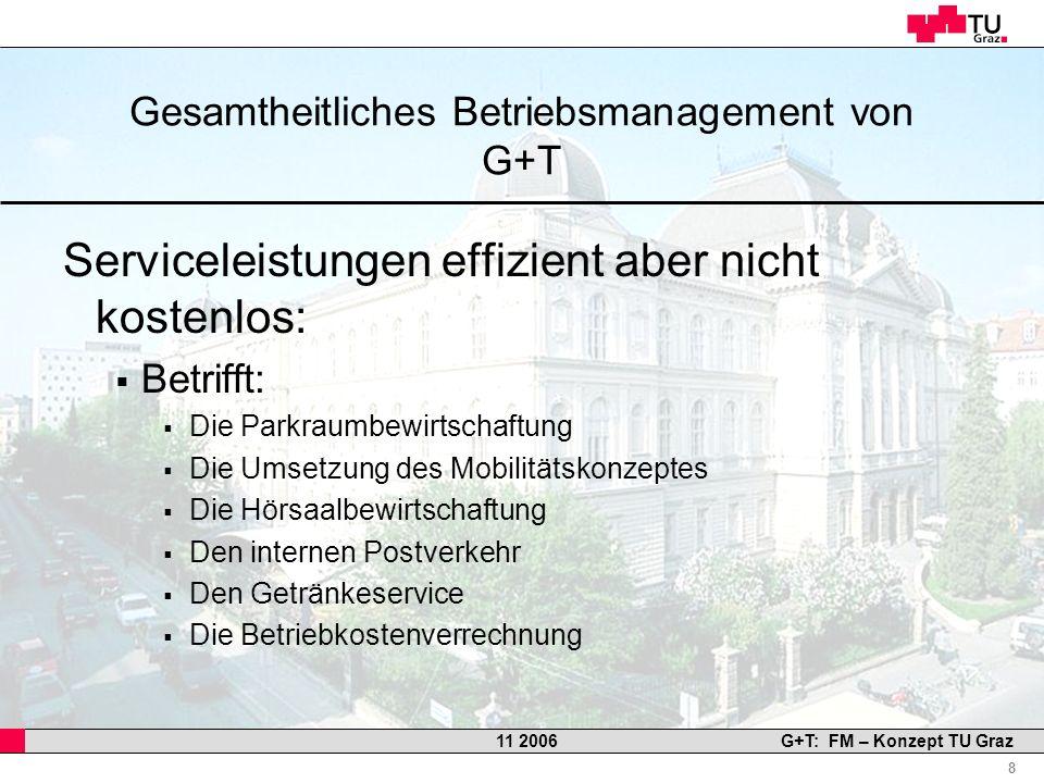 Professor Horst Cerjak, 19.12.2005 8 11 2006G+T: FM – Konzept TU Graz Gesamtheitliches Betriebsmanagement von G+T Serviceleistungen effizient aber nic