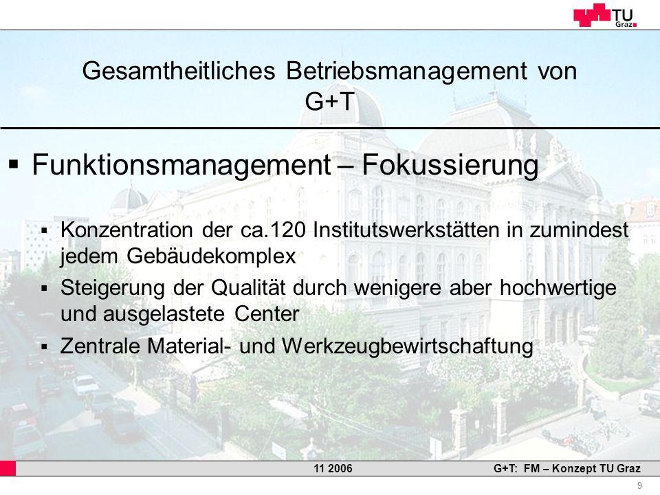 Professor Horst Cerjak, 19.12.2005 9 11 2006G+T: FM – Konzept TU Graz Gesamtheitliches Betriebsmanagement von G+T Funktionsmanagement – Fokussierung K