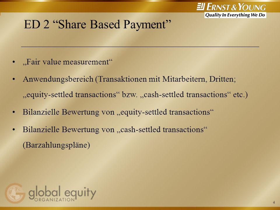 4 ED 2 Share Based Payment Fair value measurement Anwendungsbereich (Transaktionen mit Mitarbeitern, Dritten; equity-settled transactions bzw. cash-se