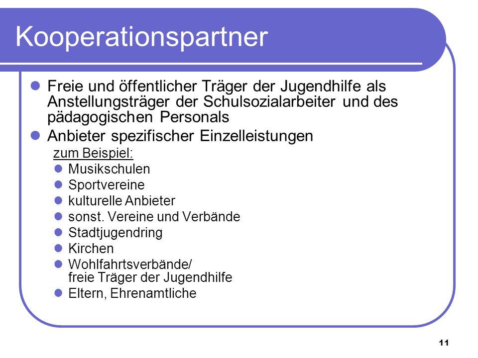 11 Kooperationspartner Freie und öffentlicher Träger der Jugendhilfe als Anstellungsträger der Schulsozialarbeiter und des pädagogischen Personals Anb