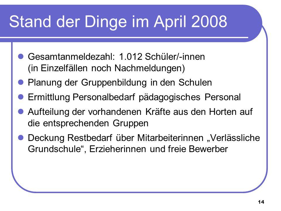 14 Stand der Dinge im April 2008 Gesamtanmeldezahl: 1.012 Schüler/-innen (in Einzelfällen noch Nachmeldungen) Planung der Gruppenbildung in den Schule