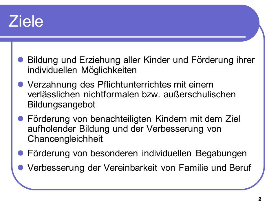 13 Hortangebot Einbindung der Hortträger, der Hortmitarbeiter/-innen und der Kita-Elternvertretungen GTS-ergänzendes Angebot: nach 15:30 Uhr, am Freitag, in den Ferien (teilw.