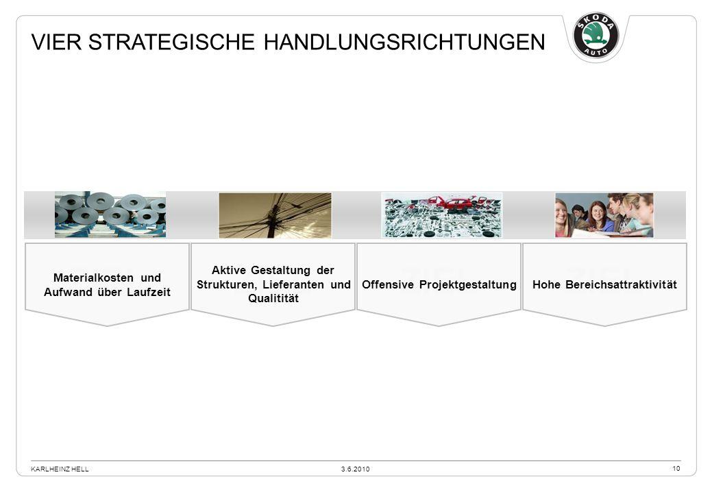 VIER STRATEGISCHE HANDLUNGSRICHTUNGEN Beschaffungsstrategie 2015 ZIEL Materialkosten und Aufwand über Laufzeit Aktive Gestaltung der Strukturen, Liefe