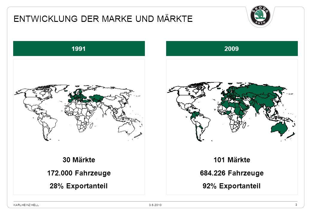 1991 30 Märkte 172.000 Fahrzeuge 28% Exportanteil 2009 101 Märkte 684.226 Fahrzeuge 92% Exportanteil ENTWICKLUNG DER MARKE UND MÄRKTE 3.6.2010KARLHEIN