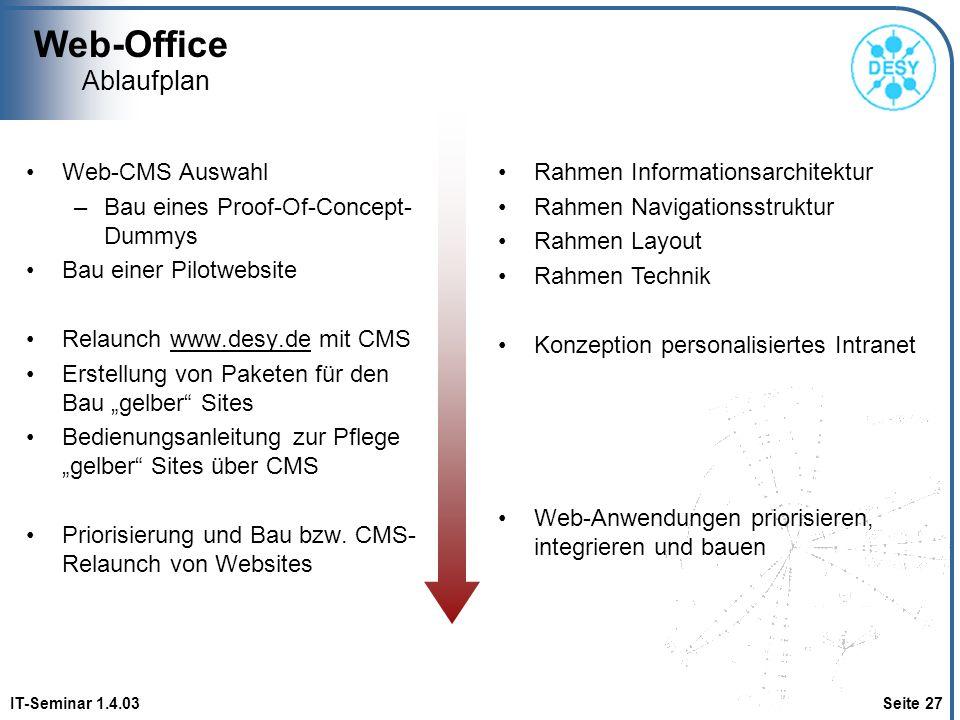 Web-Office IT-Seminar 1.4.03 Seite 27 Ablaufplan Web-CMS Auswahl –Bau eines Proof-Of-Concept- Dummys Bau einer Pilotwebsite Relaunch www.desy.de mit C