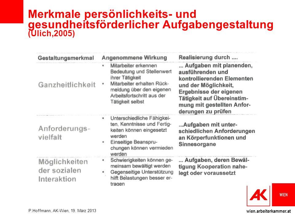 wien.arbeiterkammer.at Merkmale persönlichkeits- und gesundheitsförderlicher Aufgabengestaltung (Ulich,2005) P.Hoffmann, AK-Wien, 19.