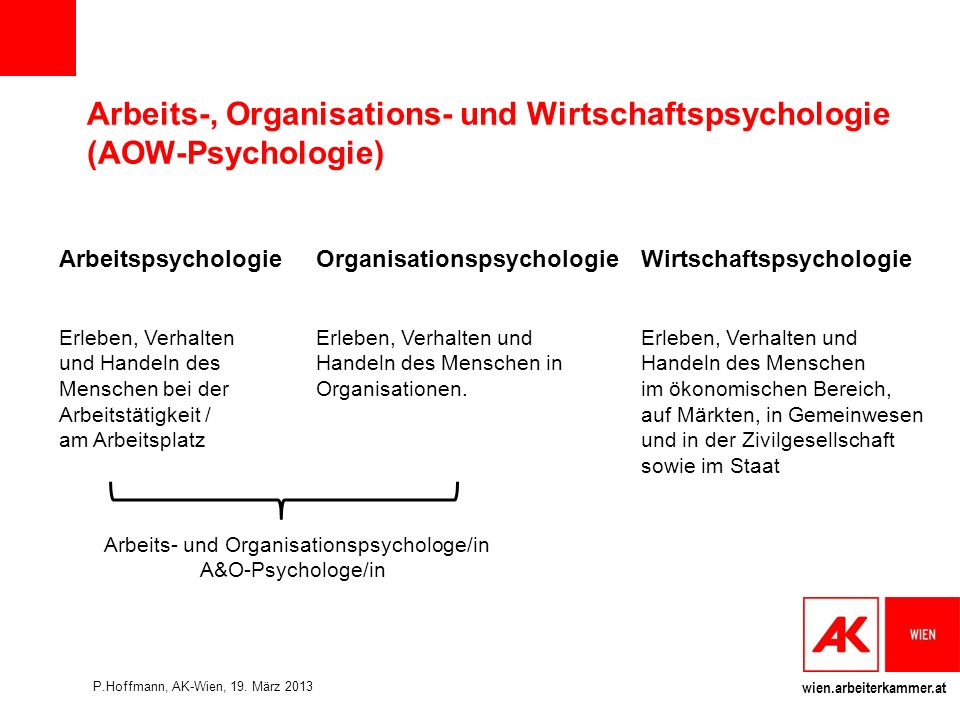 wien.arbeiterkammer.at Arbeits-, Organisations- und Wirtschaftspsychologie (AOW-Psychologie) Arbeitspsychologie Erleben, Verhalten und Handeln des Menschen bei der Arbeitstätigkeit / am Arbeitsplatz Organisationspsychologie Erleben, Verhalten und Handeln des Menschen in Organisationen.