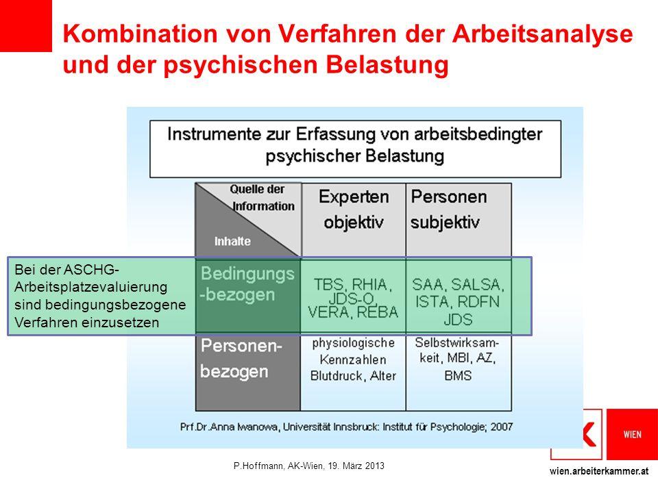 wien.arbeiterkammer.at Kombination von Verfahren der Arbeitsanalyse und der psychischen Belastung P.Hoffmann, AK-Wien, 19.