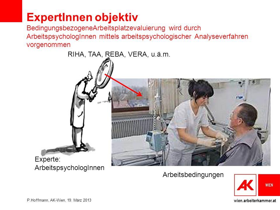 wien.arbeiterkammer.at ExpertInnen objektiv BedingungsbezogeneArbeitsplatzevaluierung wird durch ArbeitspsychologInnen mittels arbeitspsychologischer Analyseverfahren vorgenommen Experte: ArbeitspsychologInnen RIHA, TAA, REBA, VERA, u.ä.m.