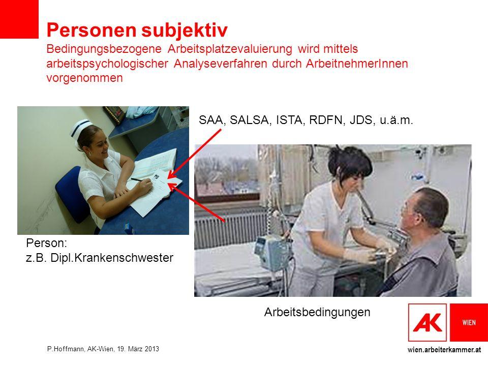 wien.arbeiterkammer.at Personen subjektiv Bedingungsbezogene Arbeitsplatzevaluierung wird mittels arbeitspsychologischer Analyseverfahren durch ArbeitnehmerInnen vorgenommen Person: z.B.