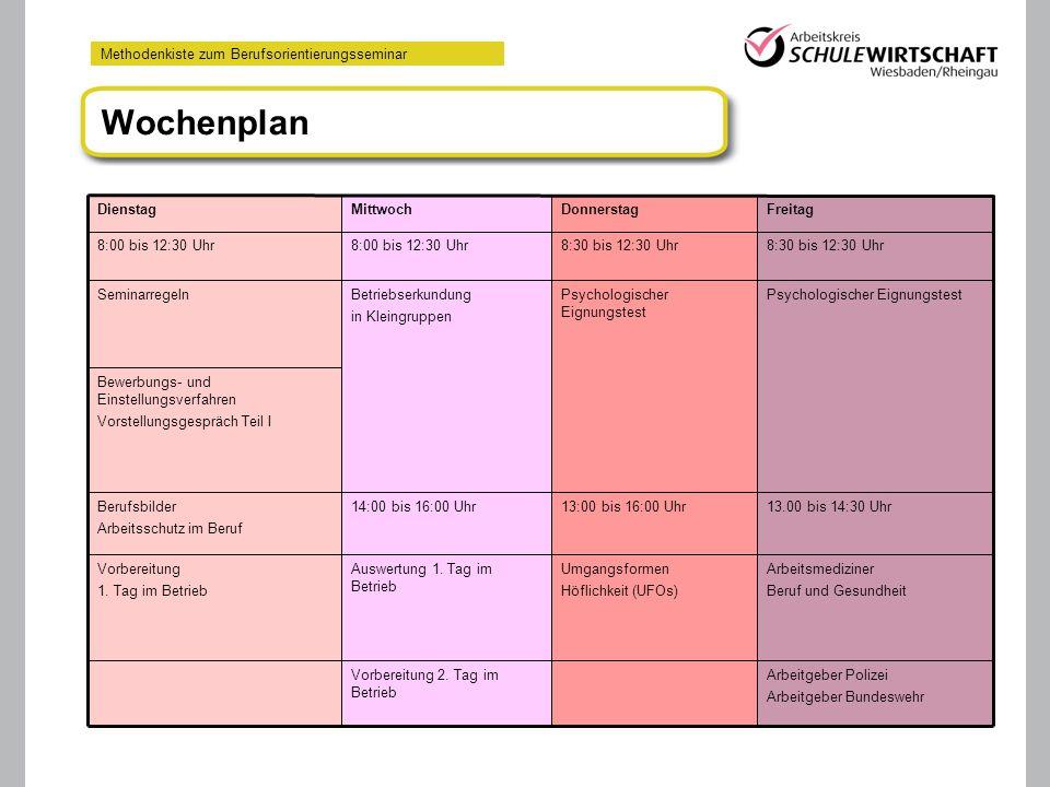 Methodenkiste zum Berufsorientierungsseminar Wochenplan Arbeitgeber Polizei Arbeitgeber Bundeswehr Vorbereitung 2. Tag im Betrieb Arbeitsmediziner Ber