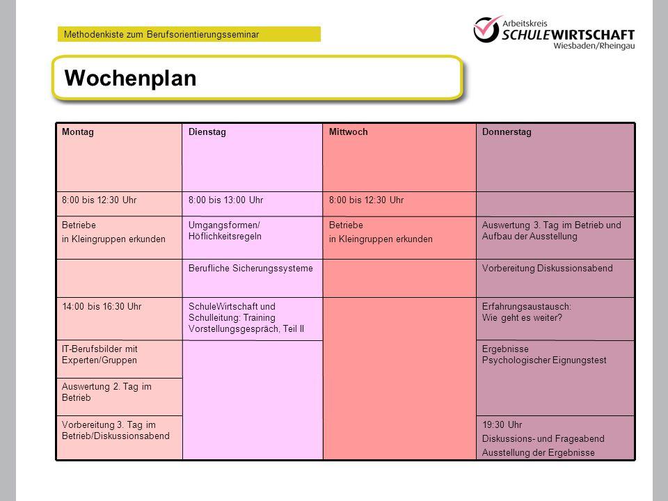 Methodenkiste zum Berufsorientierungsseminar Wochenplan 19:30 Uhr Diskussions- und Frageabend Ausstellung der Ergebnisse Vorbereitung 3. Tag im Betrie