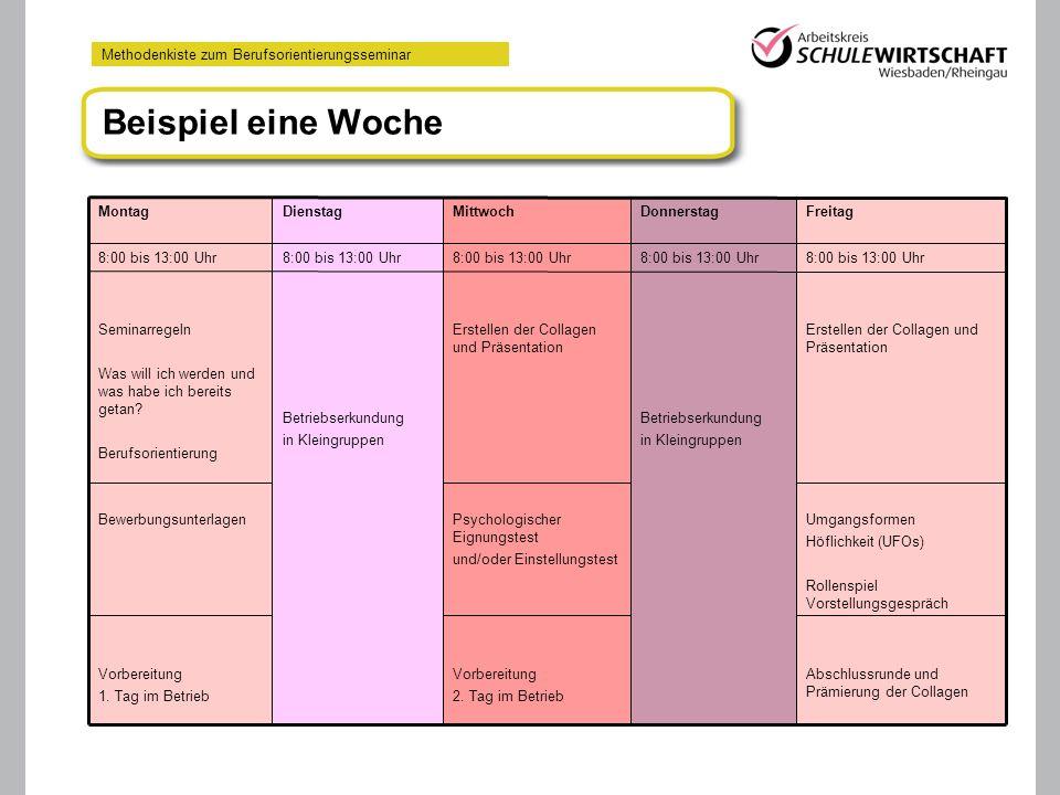 Methodenkiste zum Berufsorientierungsseminar Betriebserkundung in Kleingruppen 8:00 bis 13:00 Uhr Dienstag Vorbereitung 2. Tag im Betrieb Psychologisc