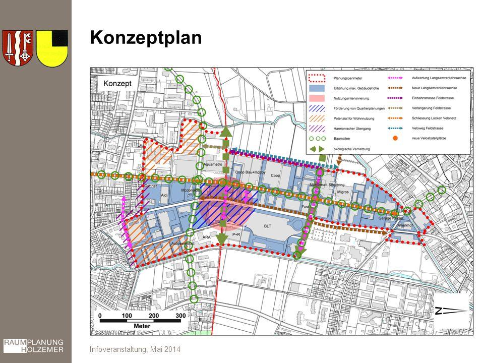 Konzeptplan Infoveranstaltung, Mai 2014
