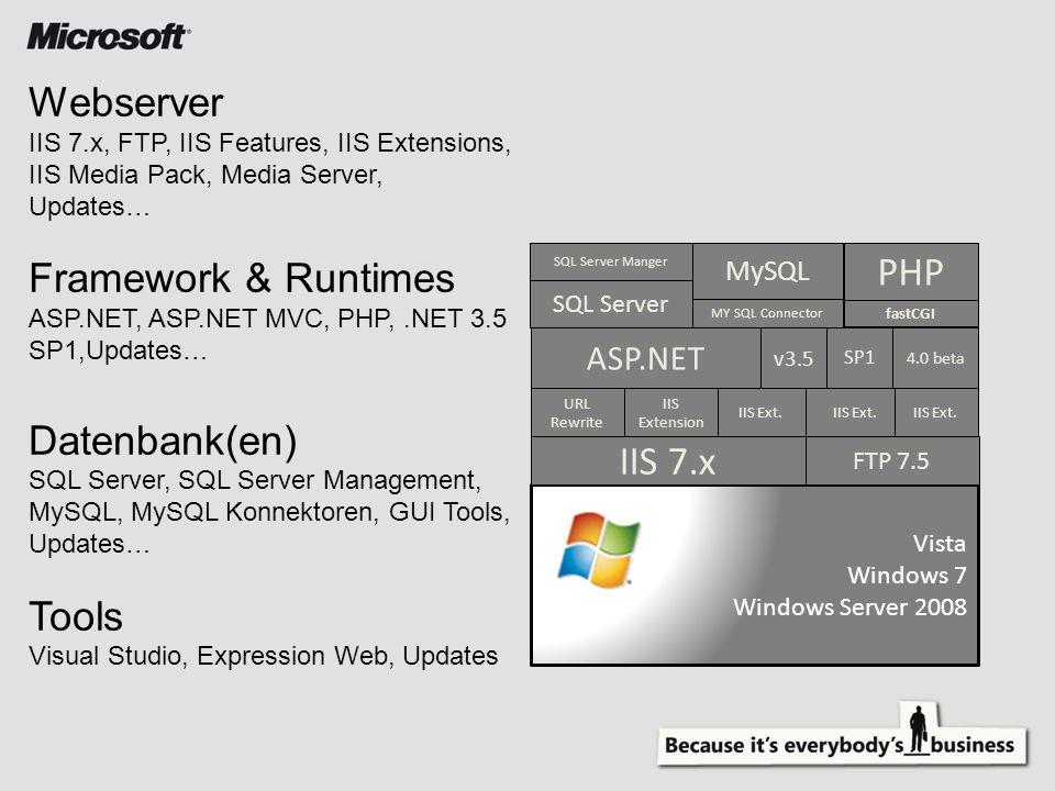 Webserver IIS 7.x, FTP, IIS Features, IIS Extensions, IIS Media Pack, Media Server, Updates… Framework & Runtimes ASP.NET, ASP.NET MVC, PHP,.NET 3.5 SP1,Updates… Datenbank(en) SQL Server, SQL Server Management, MySQL, MySQL Konnektoren, GUI Tools, Updates… Tools Visual Studio, Expression Web, Updates ASP.NET PHP fastCGI SQL Server SQL Server Manger Vista Windows 7 Windows Server 2008 FTP 7.5 IIS 7.x URL Rewrite IIS Extension IIS Ext.