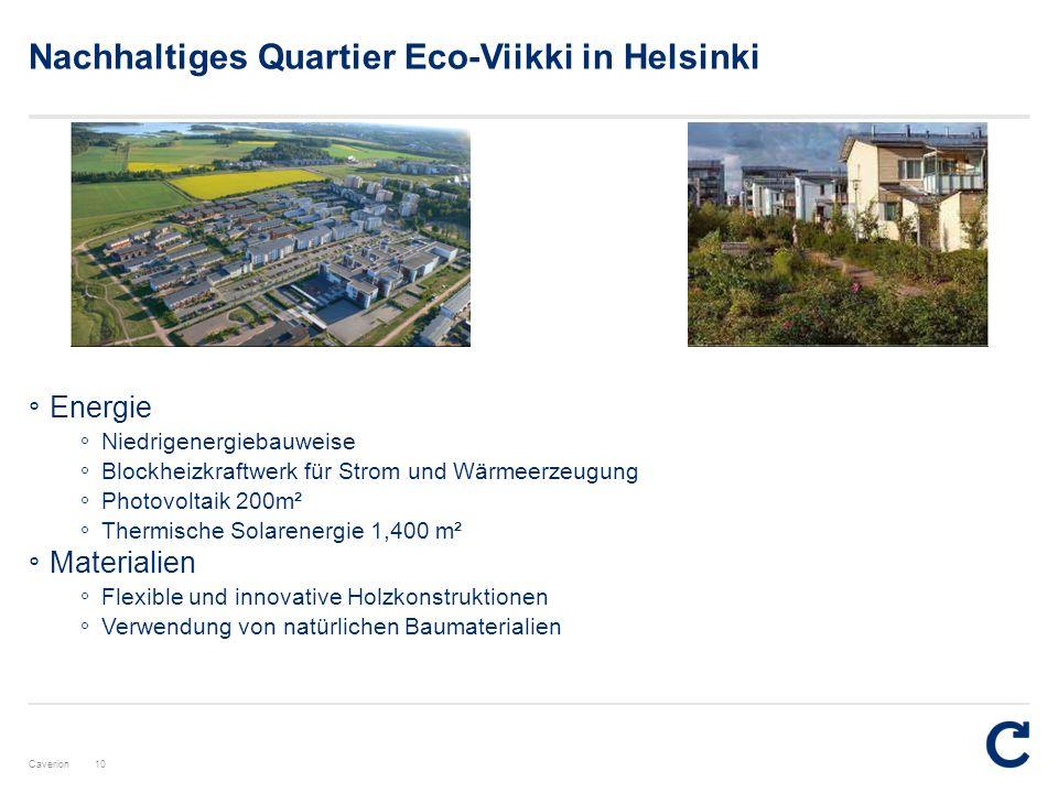 Caverion Nachhaltiges Quartier Eco-Viikki in Helsinki 10 ° Energie ° Niedrigenergiebauweise ° Blockheizkraftwerk für Strom und Wärmeerzeugung ° Photov