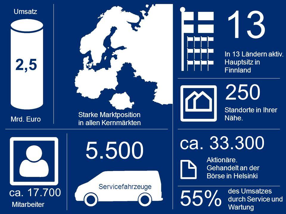 Caverion 3 Umsatz 2,5 Mrd. Euro Starke Marktposition in allen Kernmärkten 13 In 13 Ländern aktiv. Hauptsitz in Finnland 250 Standorte in Ihrer Nähe. c