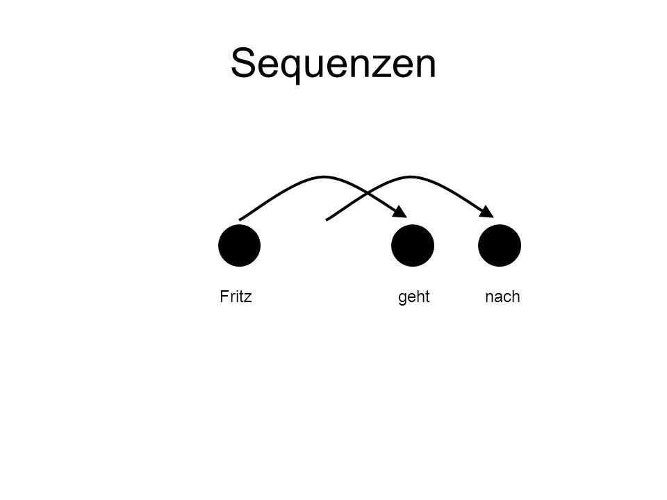 Sequenzen Fritz geht nach