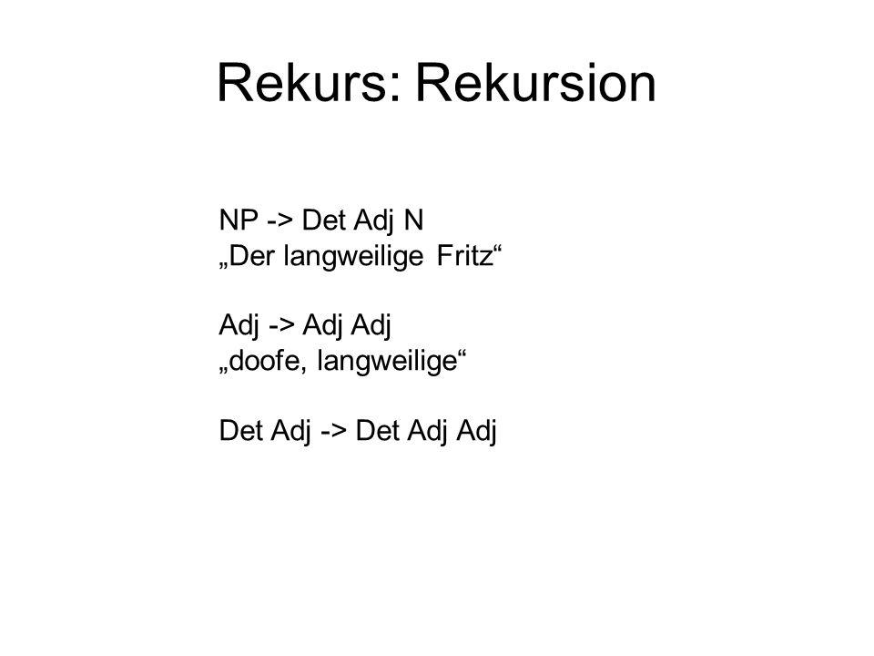 Rekurs: Rekursion NP -> Det Adj N Der langweilige Fritz Adj -> Adj Adj doofe, langweilige Det Adj -> Det Adj Adj